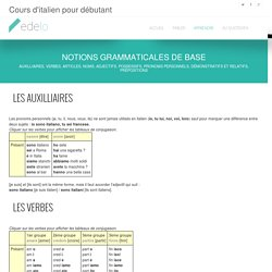 NOTIONS GRAMMATICALES DE BASE