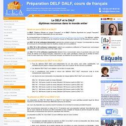 Cours de préparation aux examens DELF (A1, A2, B1, B2, C1, C2)