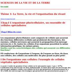 Cours Seconde HTM Nathalie Fabien
