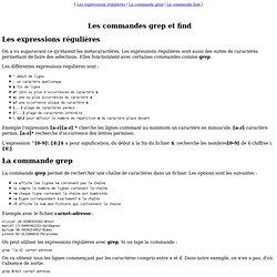 Cours utilisateur UNIX : Les commandes grep et find