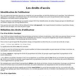 Cours utilisateur UNIX : Les droits d'accès