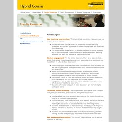 Hybrid Courses: Faculty Resources