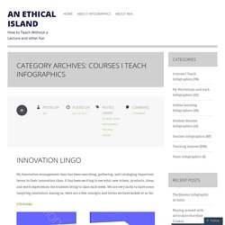 Courses I Teach Infographics