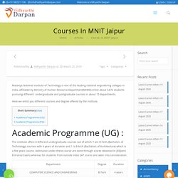 Courses In MNIT Jaipur - Vidhyarthi Darpan