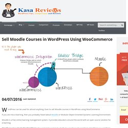 Sell Moodle Courses in WordPress Using WooCommerce