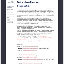 CourseWiki - CS448B Data Visualization