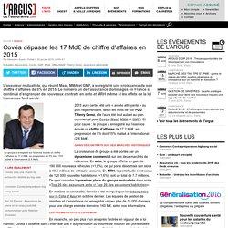 Covéa dépasse les 17 Md€ de chiffre d'affaires en 2015