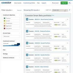Covestor Investment Portfolios