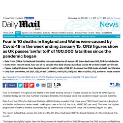 UK: Death toll hits 100k as care home fatalities TRIPLE