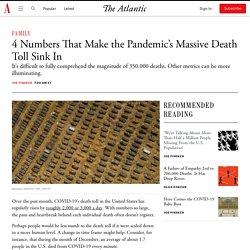 The U.S. COVID-19 Death Toll's True Extent