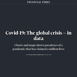 Great FT article with numbers: Covid-19: The global crisis — in data