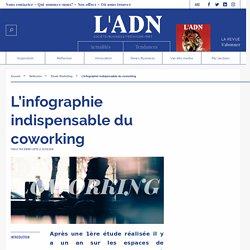 Le coworking en France en chiffres