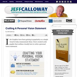 Crafting A Personal Vision Statement - Jeff Calloway