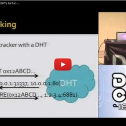 ▶ Defcon 2010 - Crawling BitTorrent DHTs for Fun - Scott Wolchok - Part.mov