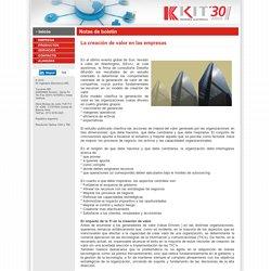 La creación de valor en las empresas-Kit