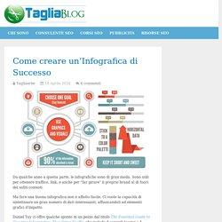 Come creare un'Infografica di Successo