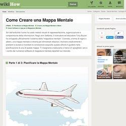 Come Creare una Mappa Mentale: 15 Passaggi
