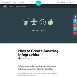 How to Create Amazing Infographics