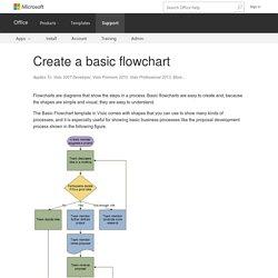 Create a basic flowchart - Visio