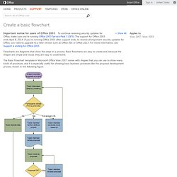 Create a basic flowchart - Visio - Microsoft Office