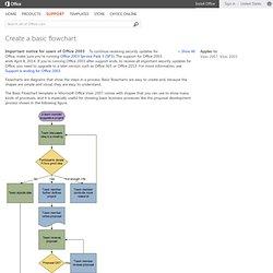 Create a basic flowchart - Visio - Microsoft Office