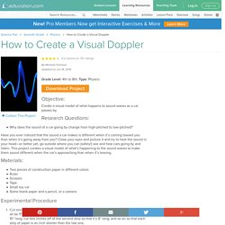 How to Create a Visual Doppler Experiment