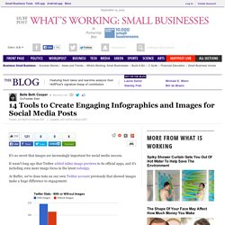 14 Tools to Create Engaging Infographics and Images for Social Media Posts