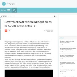 How to Create Video Infographics in Adobe After Effects