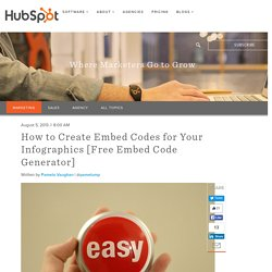 How to Create Embed Codes for Your Infographics [Free Embed Code Generator]