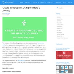 Create Infographics Using the Hero's Journey