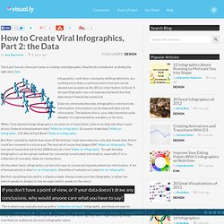 How to Create Viral Infographics, Part 2: the Data