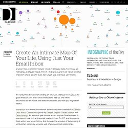 Create An Intimate Map Of Your Life, Using Just Your Email Inbox