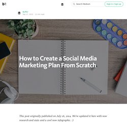 How to Create a Social Media Marketing Plan From Scratch — Social Media Tips