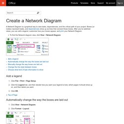 Create a Network Diagram