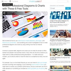 Create Professional Diagrams & Charts with These 6 Free Tools