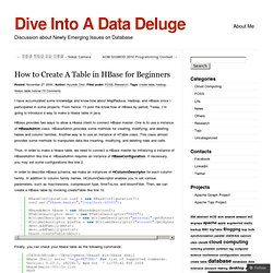 How to Create A Table in HBase for Beginners | Dive into A Data Deluge
