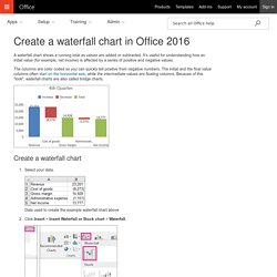 Create a waterfall chart in Office 2016