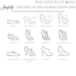 Créateur de chaussures sur mesure pour femme - Shoes of Prey