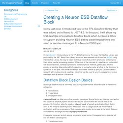 Creating a Neuron ESB Dataflow Block - The Imaginary Road