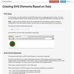 Creating SVG Elements Based on Data