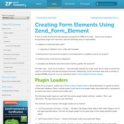 Creating Form Elements Using Zend_Form_Element