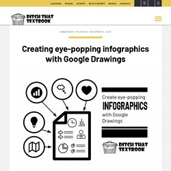 Creating eye-popping infographics with Google Drawings - Ditch That Textbook