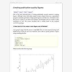 Creating publication quality figures ←
