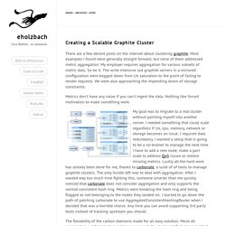 Unix Blather – Creating a Scalable Graphite Cluster