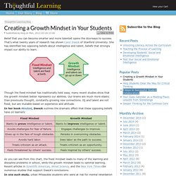 Creating a Growth Mindset in Your Students
