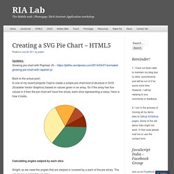 Creating a SVG Pie Chart – HTML5