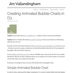 Creating Animated Bubble Charts in D3 - Jim Vallandingham