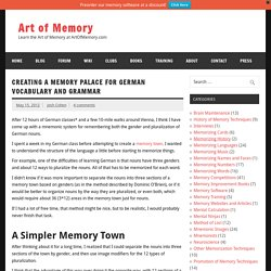 Creating a Memory Palace for German Vocabulary and Grammar - Art of Memory