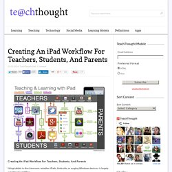 Creating An iPad Workflow For Teachers, Students, And Parents