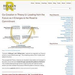 Co-Creation in Theory U: Leading from the Future as it Emerges & the Road to Commitment « Reveln Consulting
